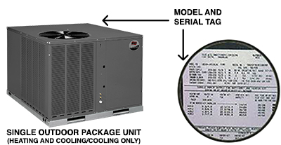 Package Systems Serial Number
